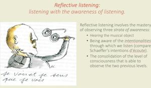 Slide som forklarer hva reflektiv lytting er